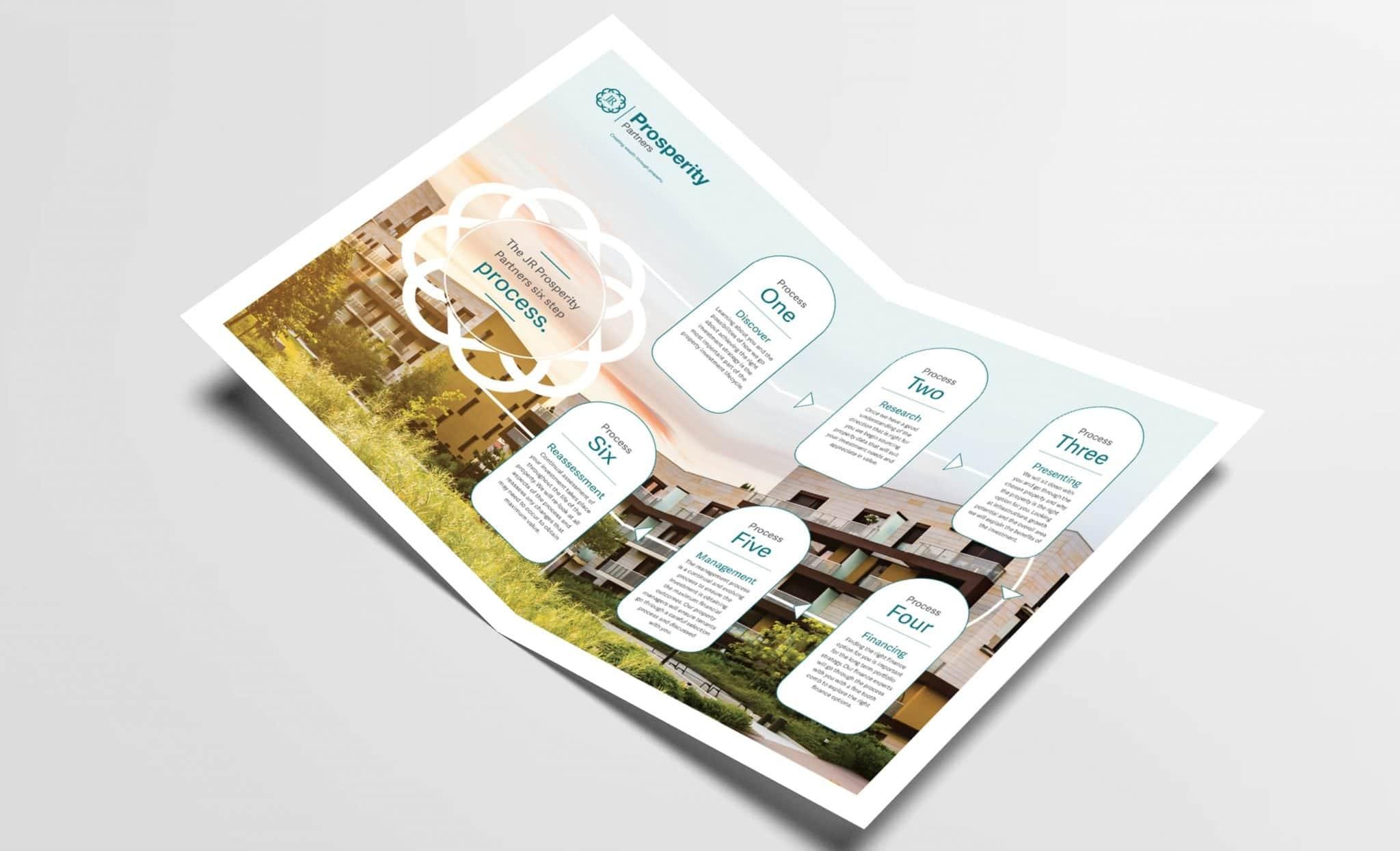 JR Prosperity Partners - PSD Brand Design